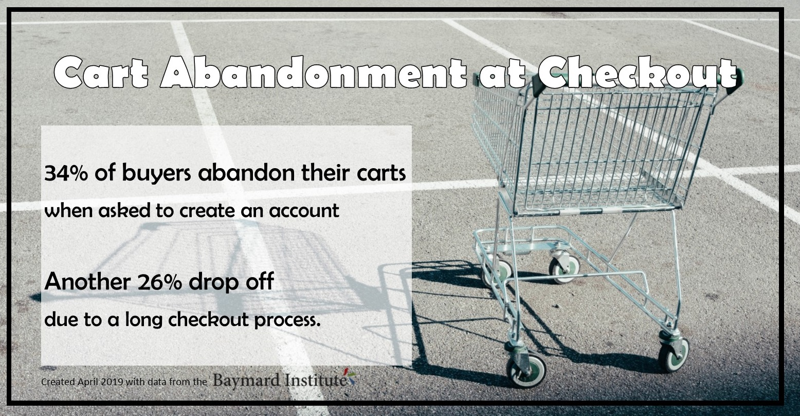 cart abandonment due to bad payment system