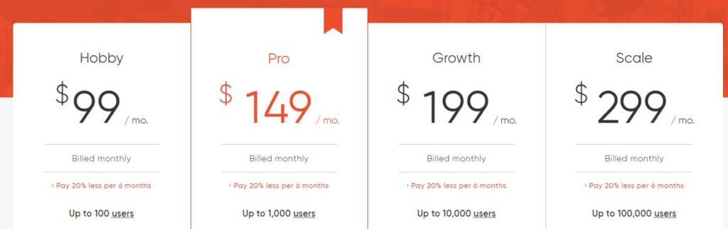 Sharetribe monthly fees for web builder subscription
