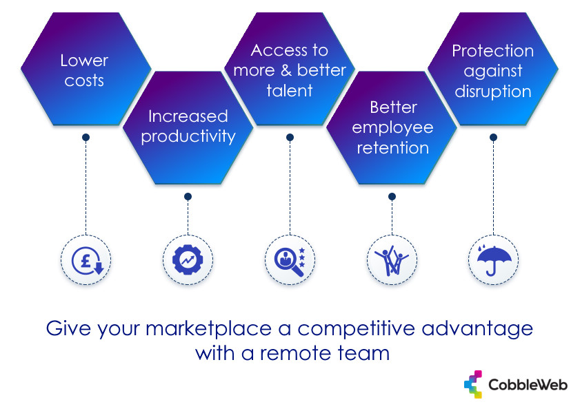 Advantages of building your marketplace with a remote team