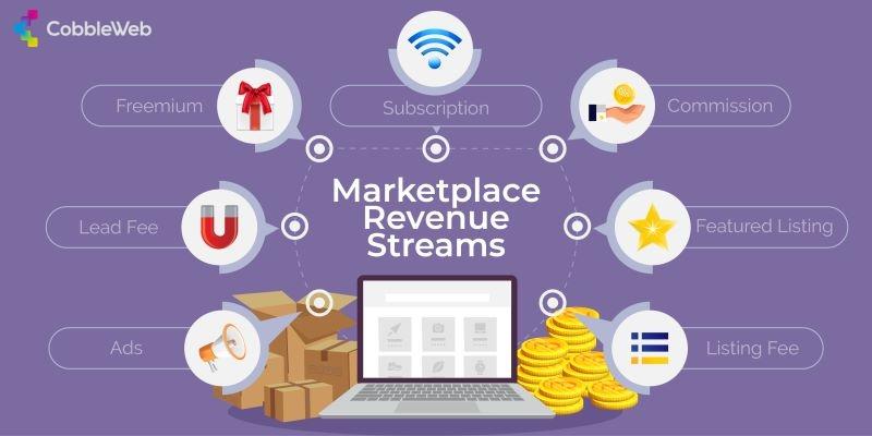 Marketplace revenue streams